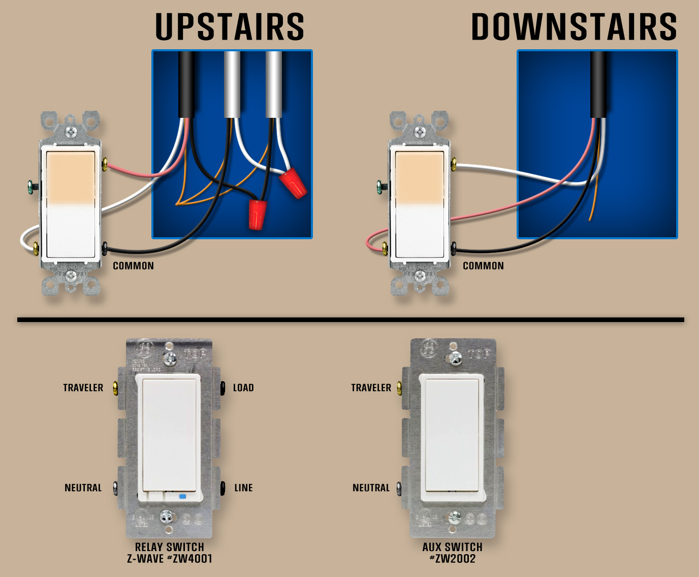 Cute What Does A 3 Way Switch Control Contemporary - The Best ...