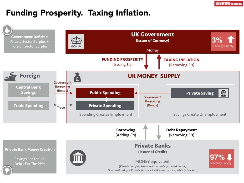 ProsperityInflation.005.jpg.001