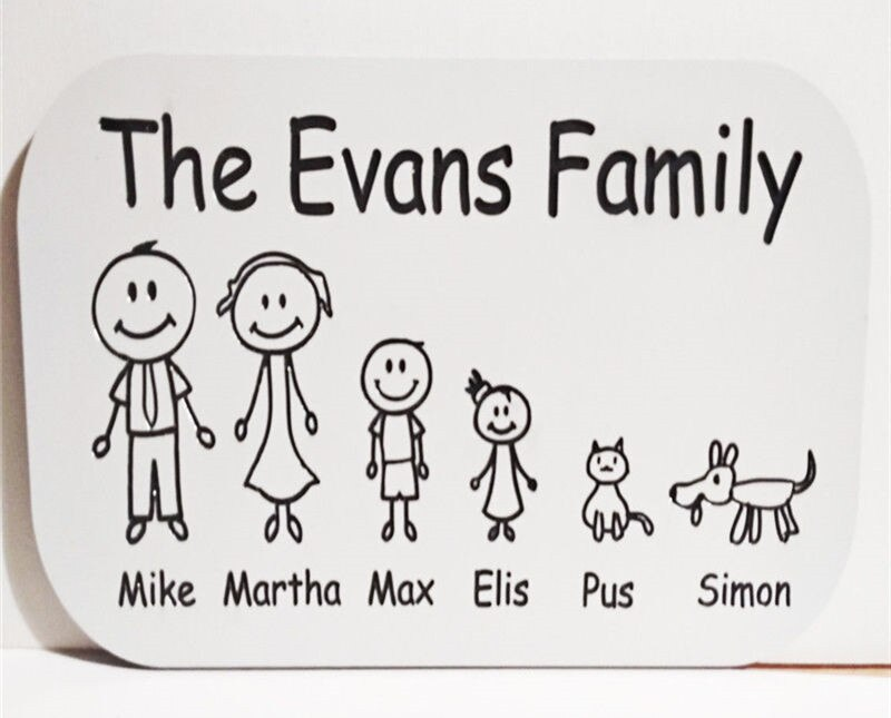 Custom Family Name Door Sign with Names and Cartoon Figures