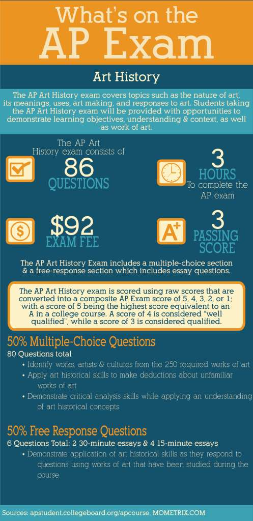 Ap Us History Exam 2018 Multiple Choice