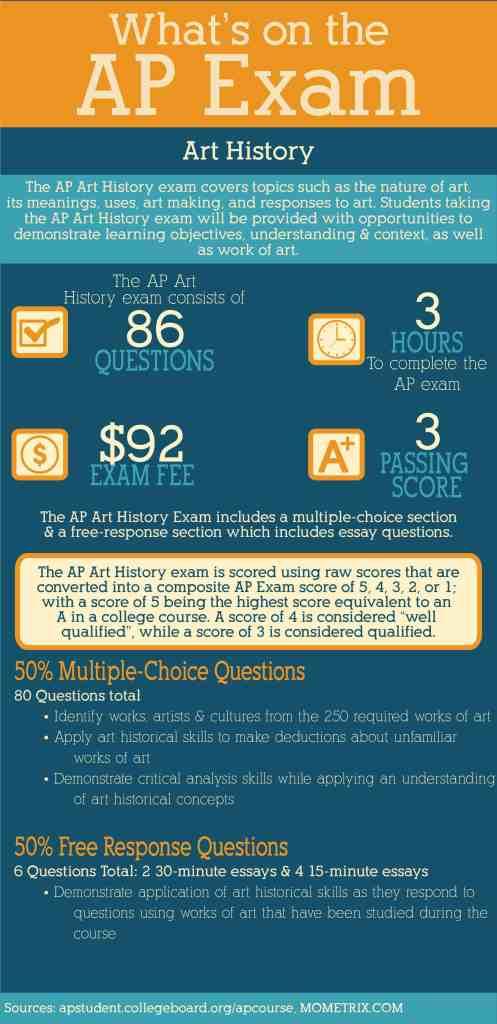 ARTS 1303 - Art History I – Distance Learning