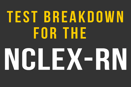 Reviewing the NCLEX RN Test Plan [Infographic]