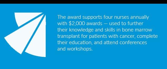 Josh Gottheil Bone Marrow Transplant Career Development Award