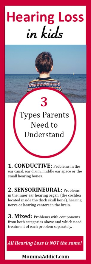 Dr. Momma discusses how the three types of pediatric hearing loss and the different severity levels can impact a child's speech development and learning.