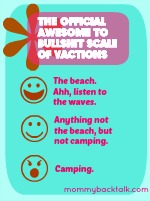 Awesome to Bullshit: Vacations
