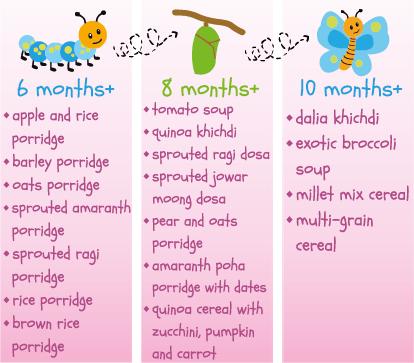 Vast ab=nd varied range of baby food at Baby Staples