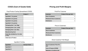 5 Tips for Starting a Successful Home Food Business + Food Costing Spreadsheet!