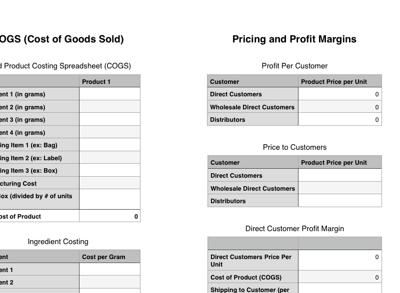 Food Product Costing Spreadsheet