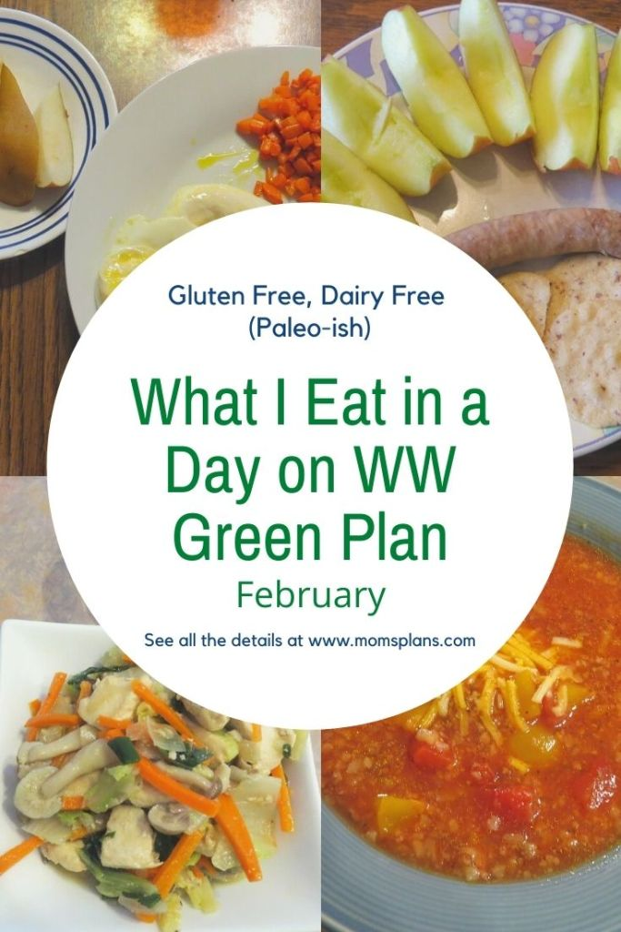What I Eat in a Day on WW Green Plan
