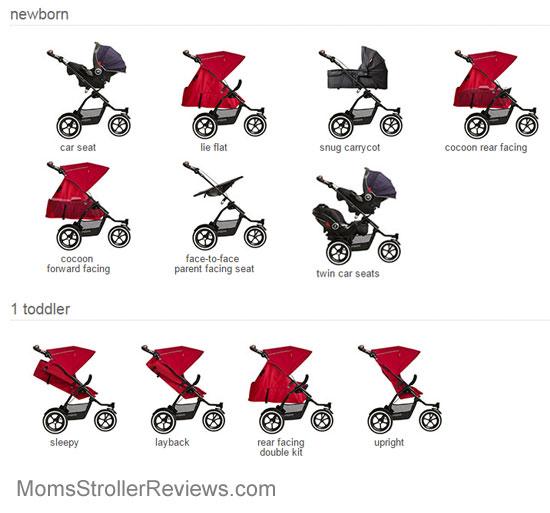 phil-and-teds-navigator-stroller16
