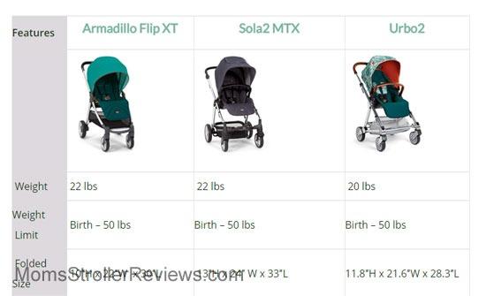 sola2-mtx-stroller20