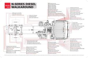 4hk1 Tc Wiring Diagram | Wiring Library