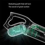 SJZD Aspirateur sans Fil Aspirateur Domestique Petit aspirateur Vertical à Main Ultra-Silencieux Matériau ABS Capacité 0.8L