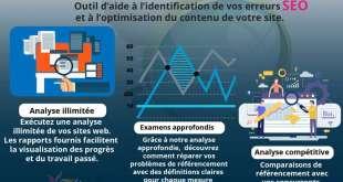 Outil d'analyse de vos performences de référencement ( SEO )