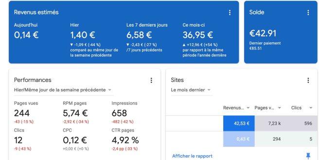 Comment se faire de l'argent grâce à Google Adsense ?