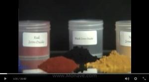 Making Cosmetics Video