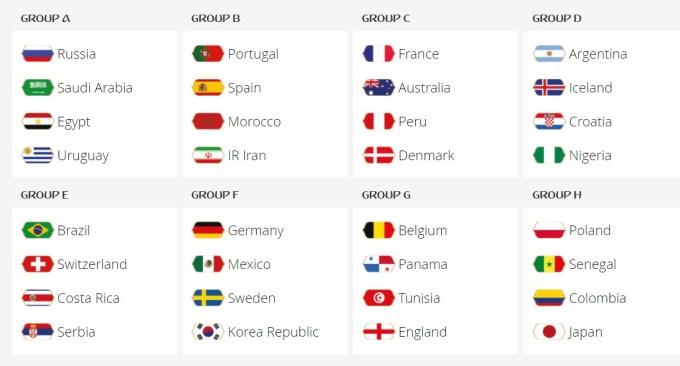 Gironi Russia 2018: tutti gli accoppiamenti