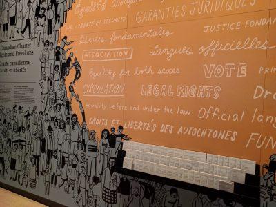 Le langage et les droits humains : futilités et débats incohérents
