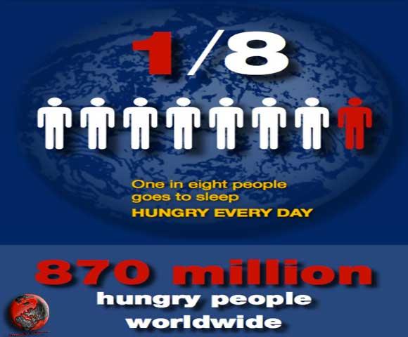 fame-nel-mondo