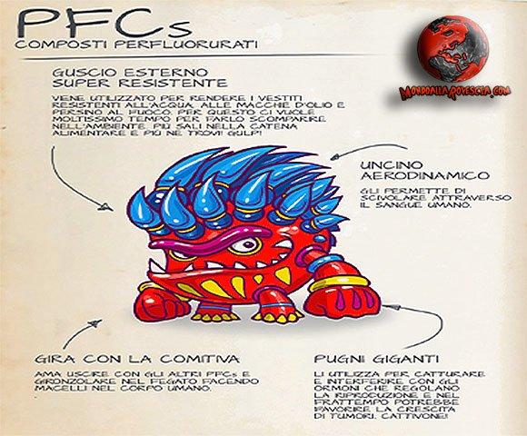 PFCs--composti-perfluorurati-sostanze-tossiche-pericolose