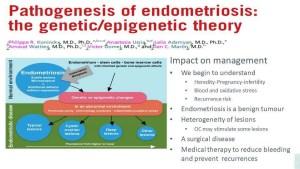 Consequenze della terapia genetica-epigenetica