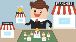 Is A Franchise The Right New Business Idea For You