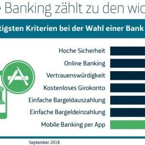 Telefónica setzt mit o2 Banking auf Trend der Zukunft