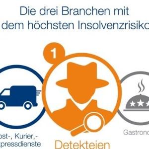 b.ONE Branchenanalyse