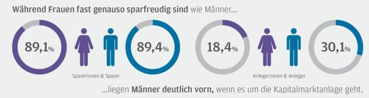 Income Barometer