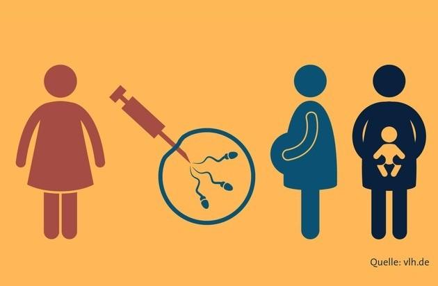 Kinderwunschbehandlung: Mehr Zuschüsse vom Staat