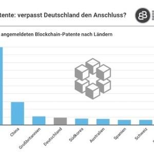 Übersicht Blockchainpatente