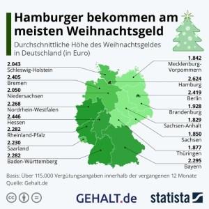 Weihnachtsgeld Deutschland
