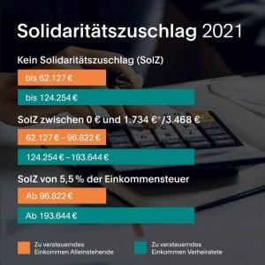 Steuerjahr 2021