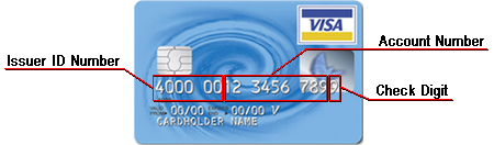 About credit card numbers bin and how they work ibfn islamic its a visa credit cardwhile different card types offer different lengths of numerical digits most major credit card issuers popular in the united states sciox Gallery