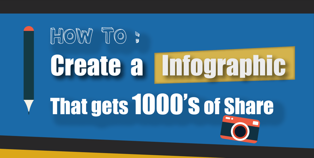 How to Create a infographic that gets 1000 of share Poster