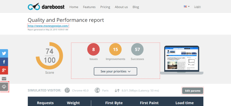 Web Performance Report Dareboost review