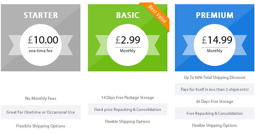 uk forwarding service pricing