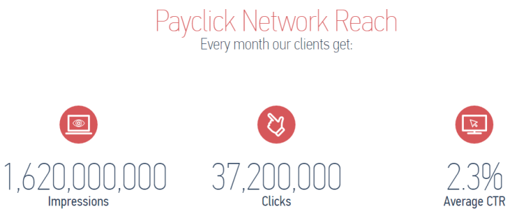 reach of payclick ad network