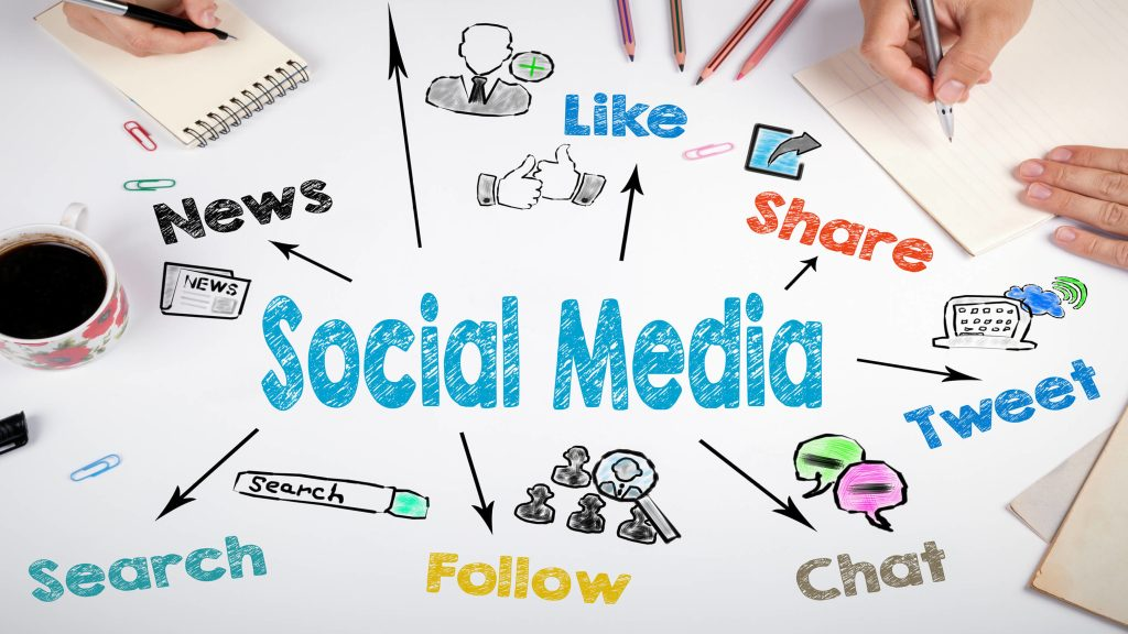 cropped Social Media Marketing Strategy