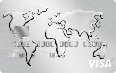 Aquis Visa Card