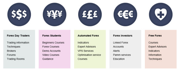 All Your Money Making Forex Tools In 1 Place