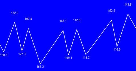 Indicator forex terhebat