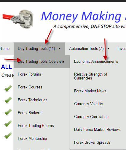 Free Forex Trading Tools