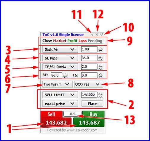 Forextools лицензии скачать дейтрейдинг на рынке forex стратегии извлечения прибыли