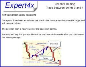 ct2 chart 3