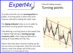 channel trading turning points