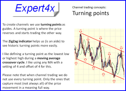 channel-trading-turning-points