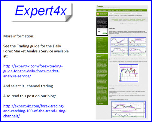 channel-trading-trading-guide