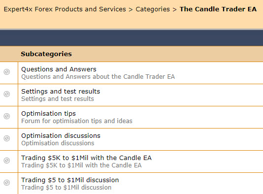 Candle Trader EA   Money Making Forex Tools