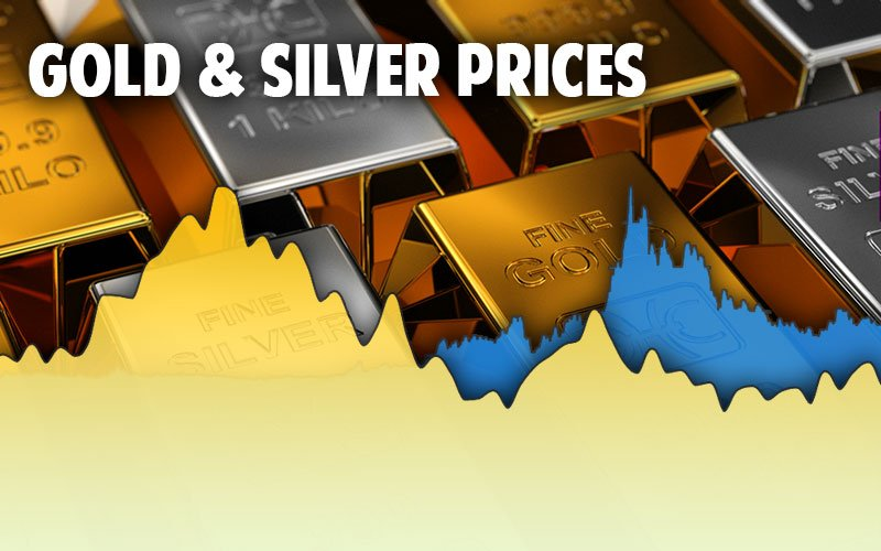 Live and Historical Gold and Silver Spot Price Quotes in USD ...
